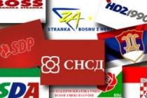 Bosna i Hercegovina lider po broju registrovanih stranaka