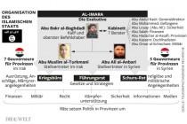 Organigram terorističkog kalifata