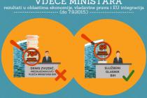 Zvizdić izmislo 692 reformska dokumenta?