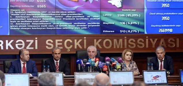 Referendum u Azerbejdžanu: Predsednik dobio podršku za šira ovlašćenja