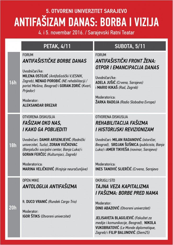 Program OU5
