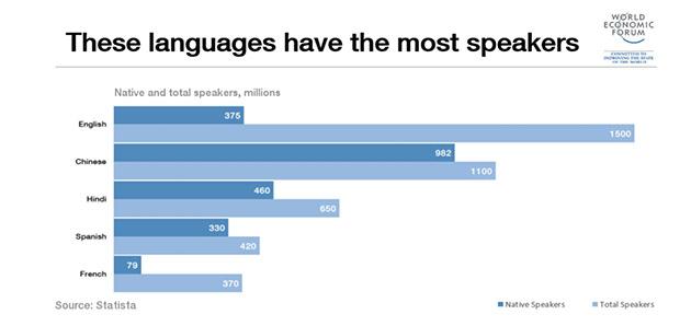 jezici2