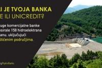 Međunarodne banke podstiču cunami hidroenergetskih projekata koji uništavaju netaknute rijeke Balkana
