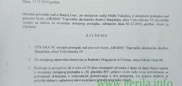 """Slučaj """"Građa""""- Samovolja i ugovor s kompanijom """"Dušanić"""" firmu odveli u stečaj, a radnike na ulicu"""